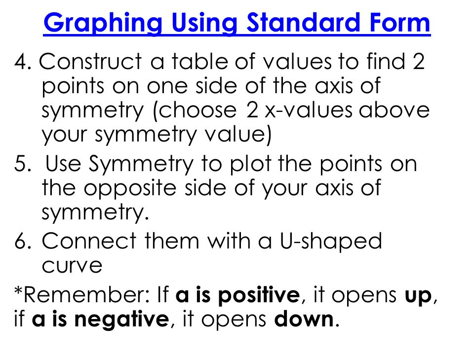 Graphing Using Standard Form