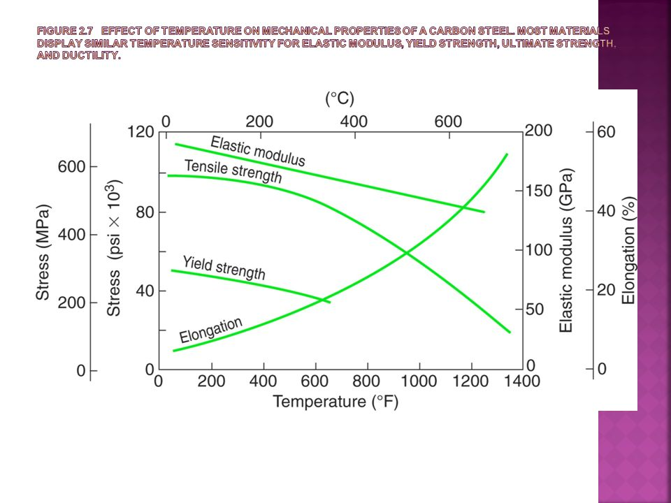 superplasticity inelastic capability in solid materials A new approach is suggested to model solid state joint (ssj) formation during diffusion bonding of superplastic materials which is based on the deformation nature of this phenomenon and the development of grain boundary sliding in this process the hypotesis for the unified nature of ssj formation for superplastic materials is proposed.