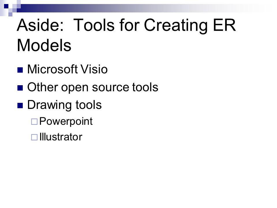 er diagrams ppt wiring diagrams Diagram Presentation Templates database design 2 creating an er model ppt download funnel ppt er diagrams ppt