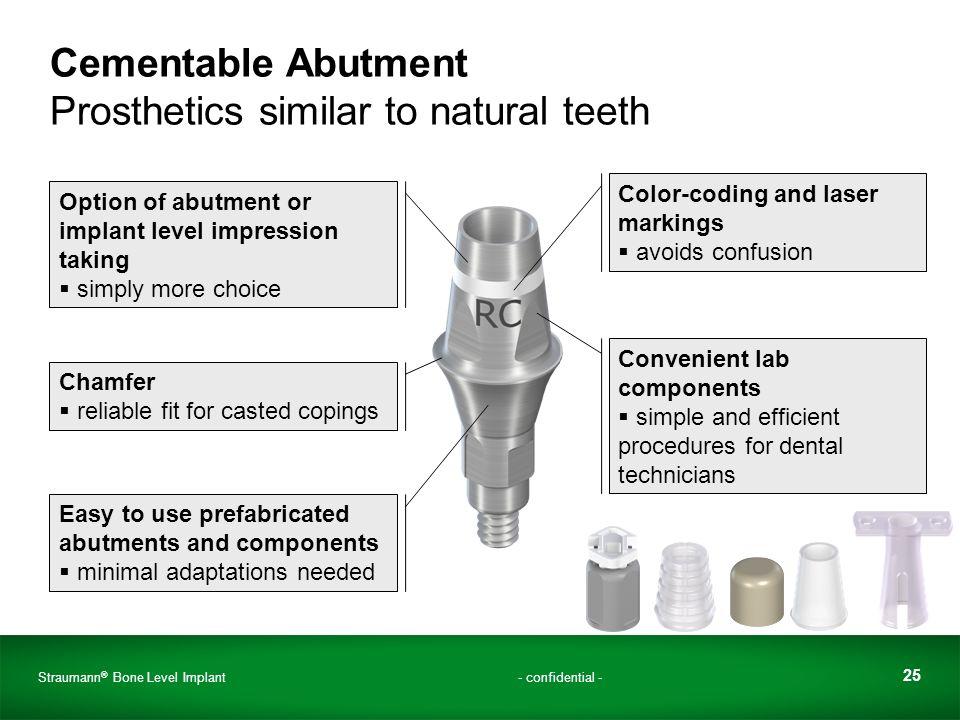 Straumann® Bone Level Implant Prosthetic Product Portfolio