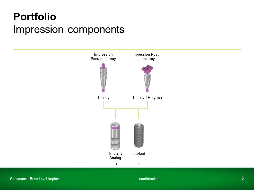 Straumann® Bone Level Implant Prosthetic Product Portfolio - ppt