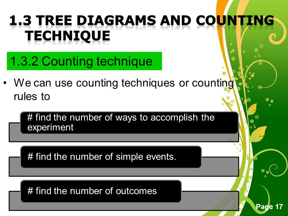 Eqt 272 probability and statistics ppt download 13 tree diagrams and counting technique ccuart Image collections