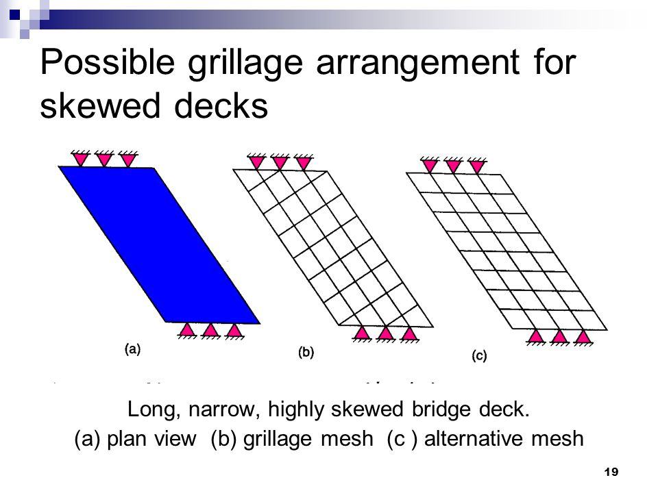 Grillage Method of Superstructure Analysis - ppt video