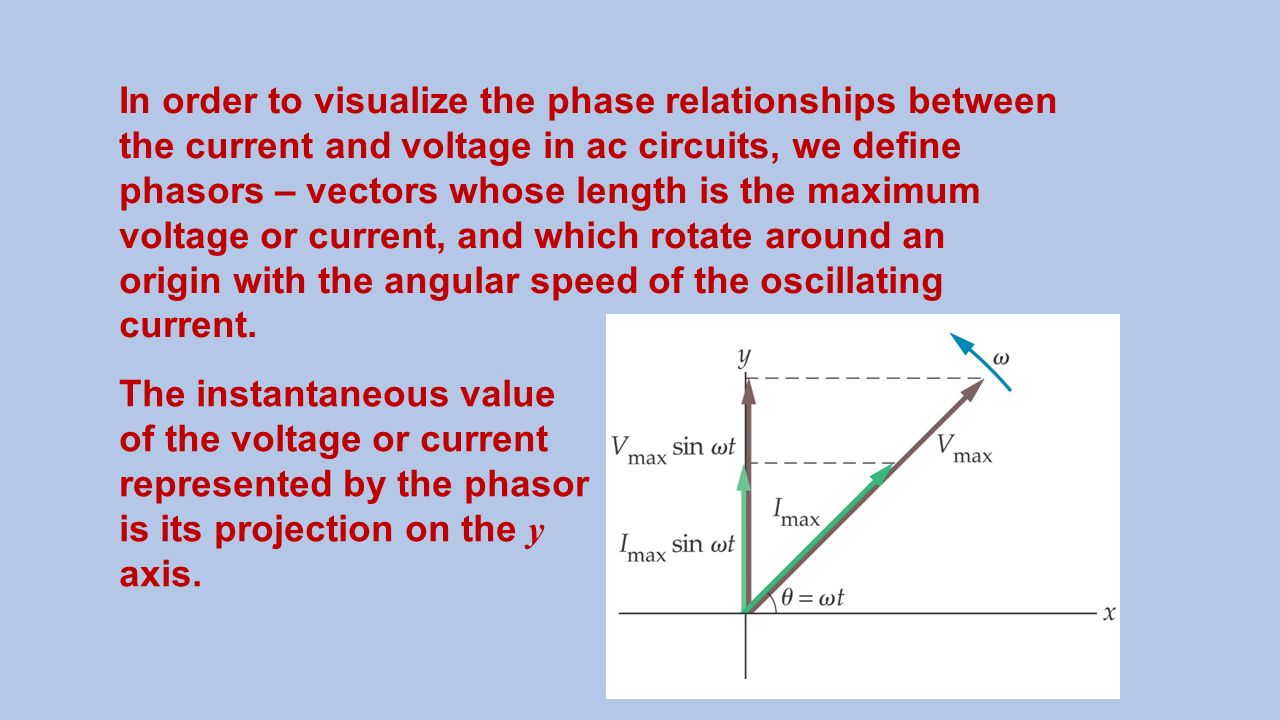 Electrical Circuit Concepts Ppt Video Online Download Ac Ammeter Wiring Method Basiccircuit Diagram In Order To Visualize The Phase Relationships Between Current And Voltage Circuits
