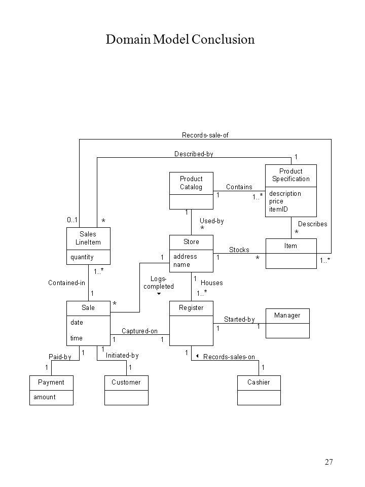 Elaboration Iteration 1 Part 1