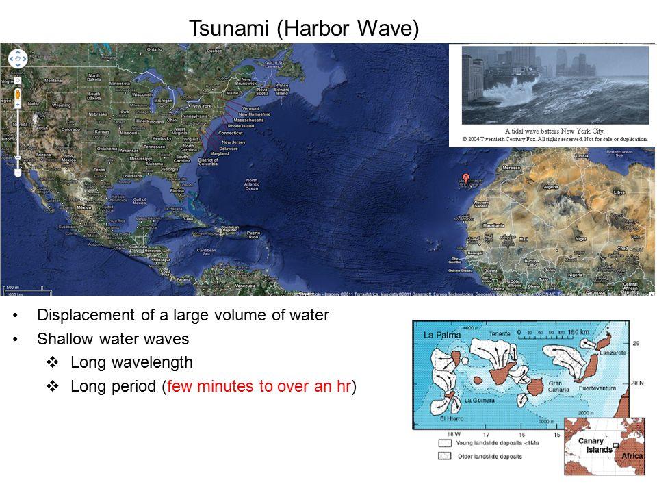 How Long Can Tsunami Waves Travel