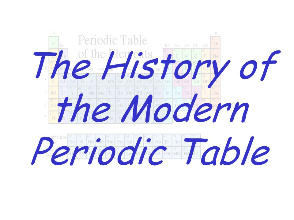 The History Of Modern Periodic Table Ppt Download. Presentation On Theme The History Of Modern Periodic Table Transcript 1. Worksheet. Periodic Trends History And The Basics Worksheet At Mspartners.co