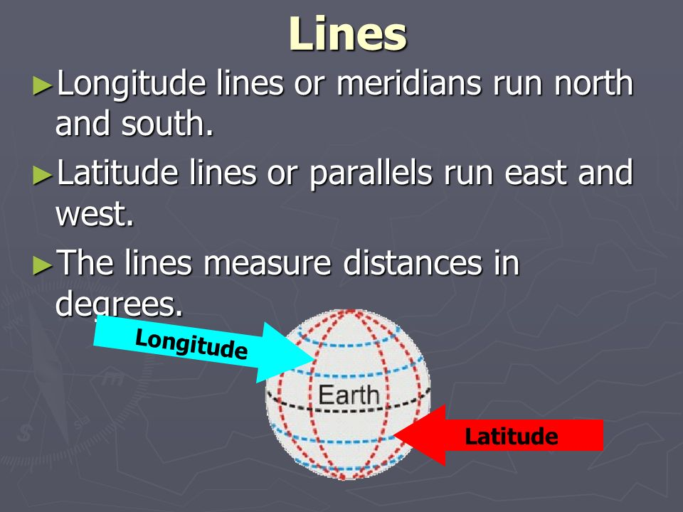 Lines Longitude lines or meridians run north and south.