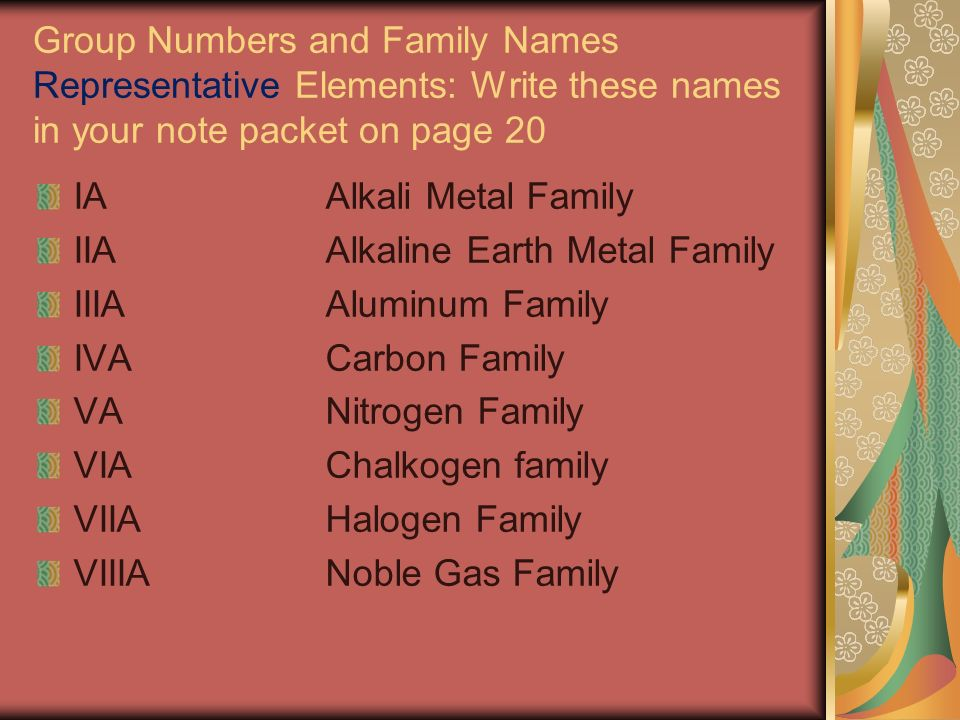 The chemical elements the periodic table organizes elements into group numbers and family names representative elements write these names in your note packet on urtaz Choice Image