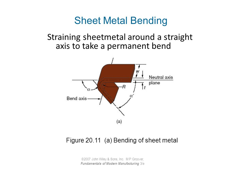 SHEET METALWORKING Bending Operations Drawing - ppt video