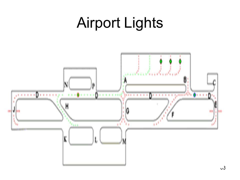 Unit-5-ATC & Aerodrome Design ppt video online download on