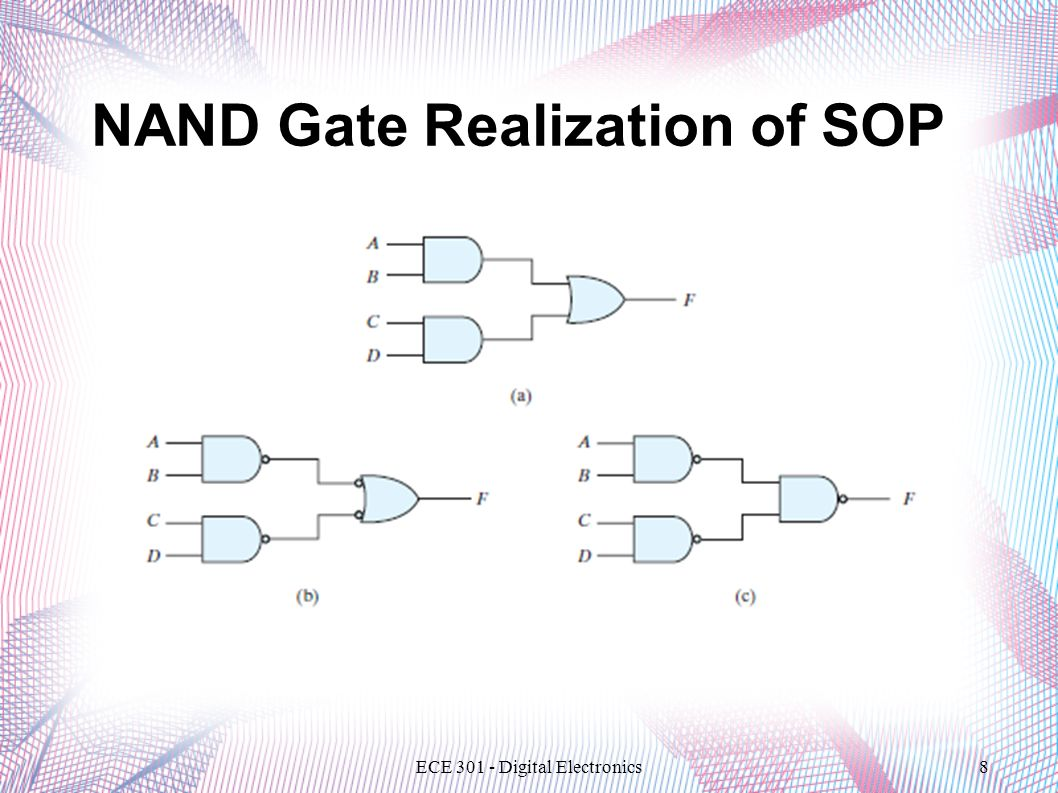 Nand And Nor Circuits Even Odd Logic Functions Diagram Using Gates Only Gate Realization Of Sop
