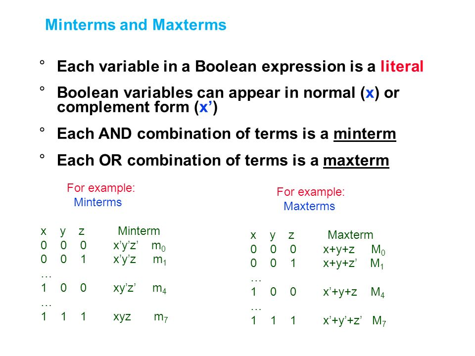 Each variable in a Boolean expression is a literal