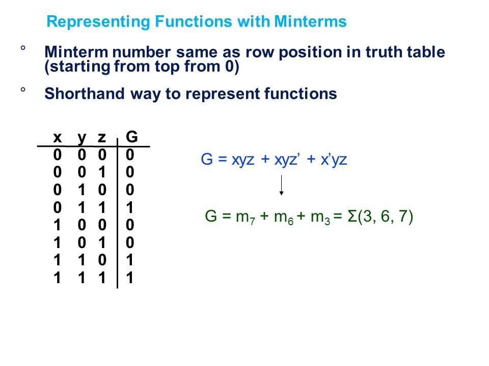 Representing Functions with Minterms