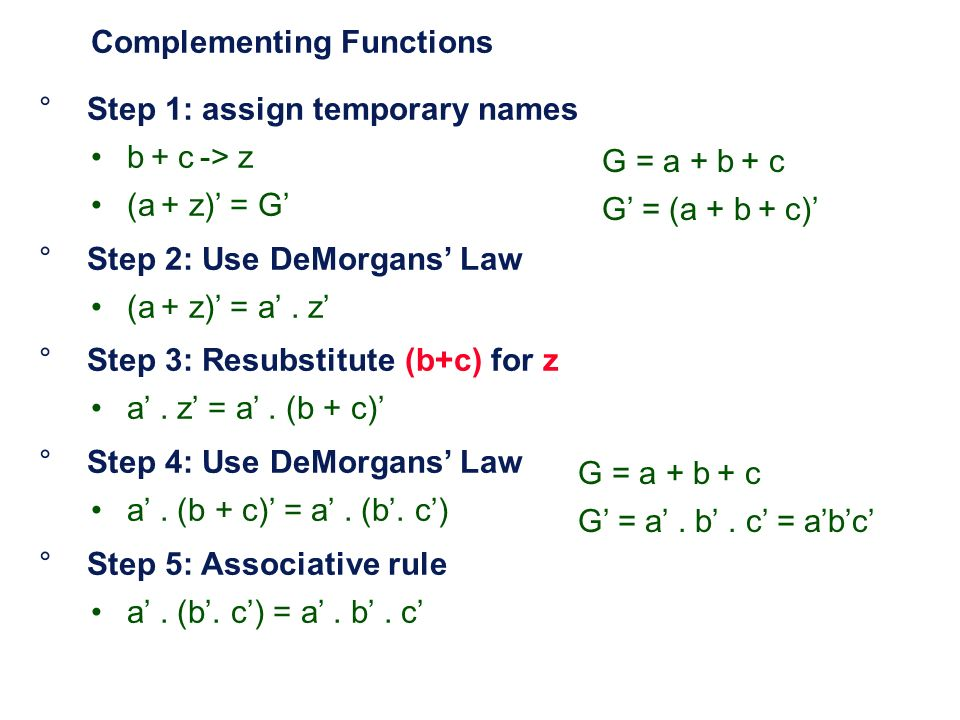 Complementing Functions