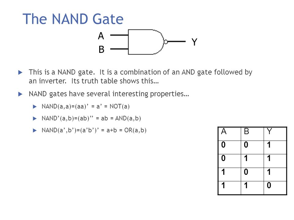 The NAND Gate A. Y. B. This is a NAND gate. It is a combination of an AND gate followed by an inverter. Its truth table shows this…