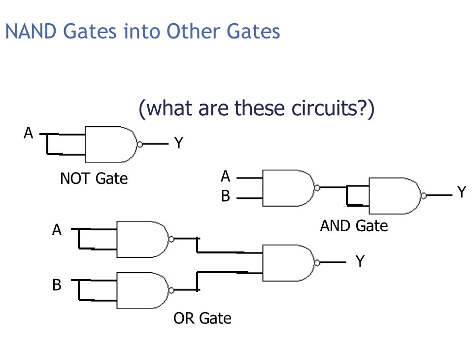 NAND Gates into Other Gates