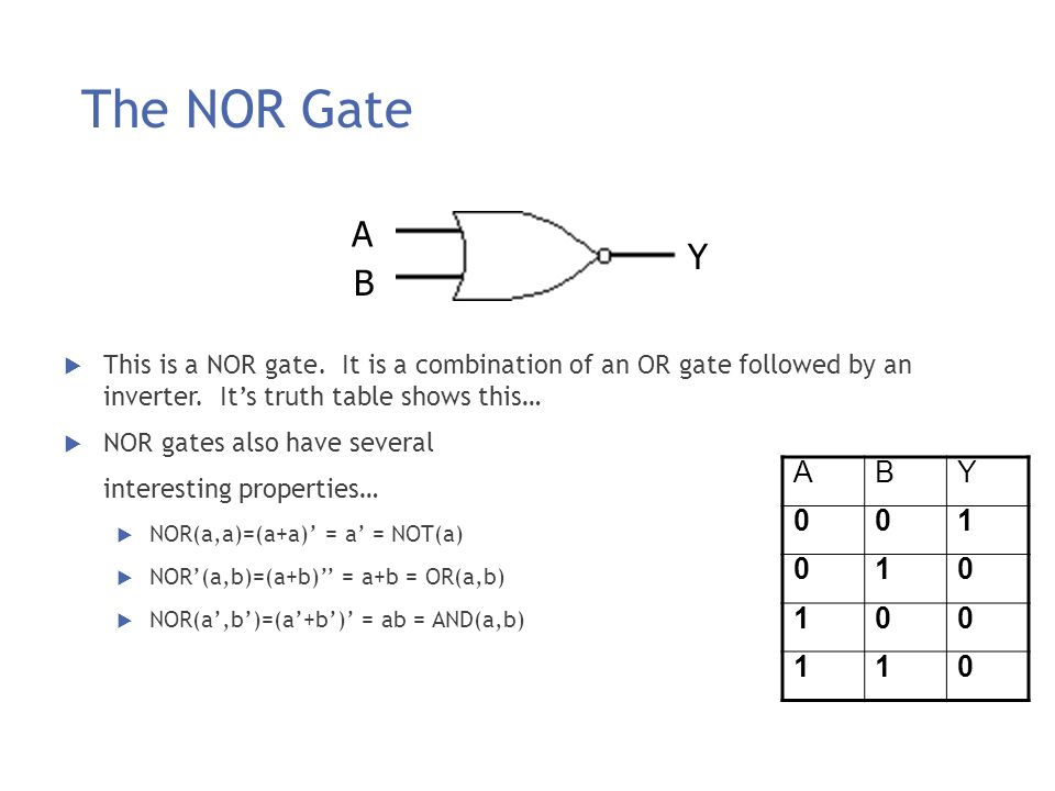 The NOR Gate A. Y. B. This is a NOR gate. It is a combination of an OR gate followed by an inverter. It's truth table shows this…