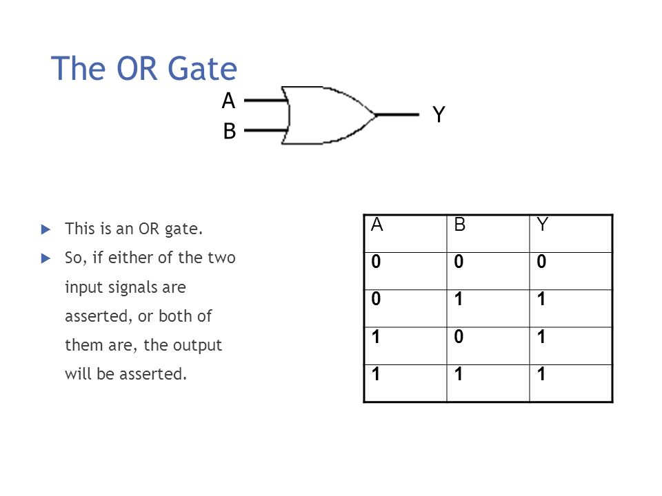 The OR Gate A Y B A B Y 1 This is an OR gate. So, if either of the two