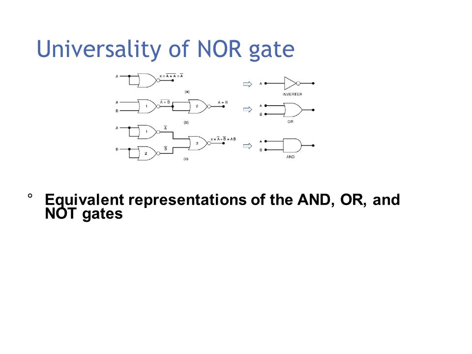 Universality of NOR gate