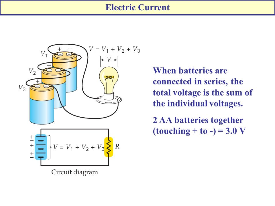 Electric Current and Resistance - ppt download