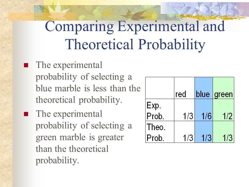 Comparing Experimental and Theoretical Probability