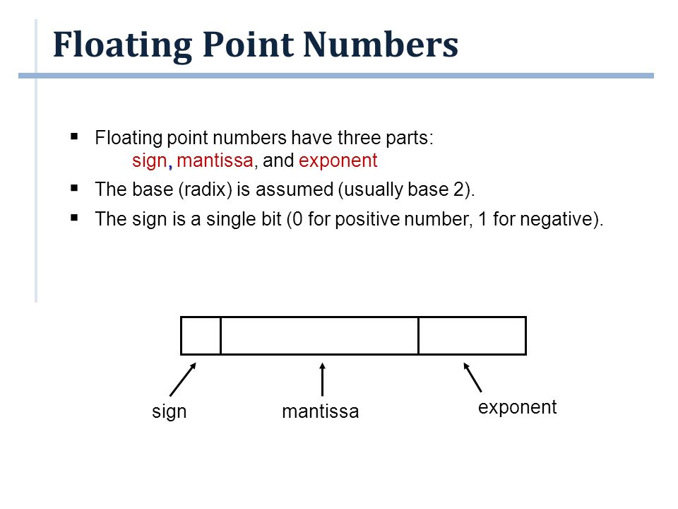 Floating Point Arithmetic Ppt Video Online Download