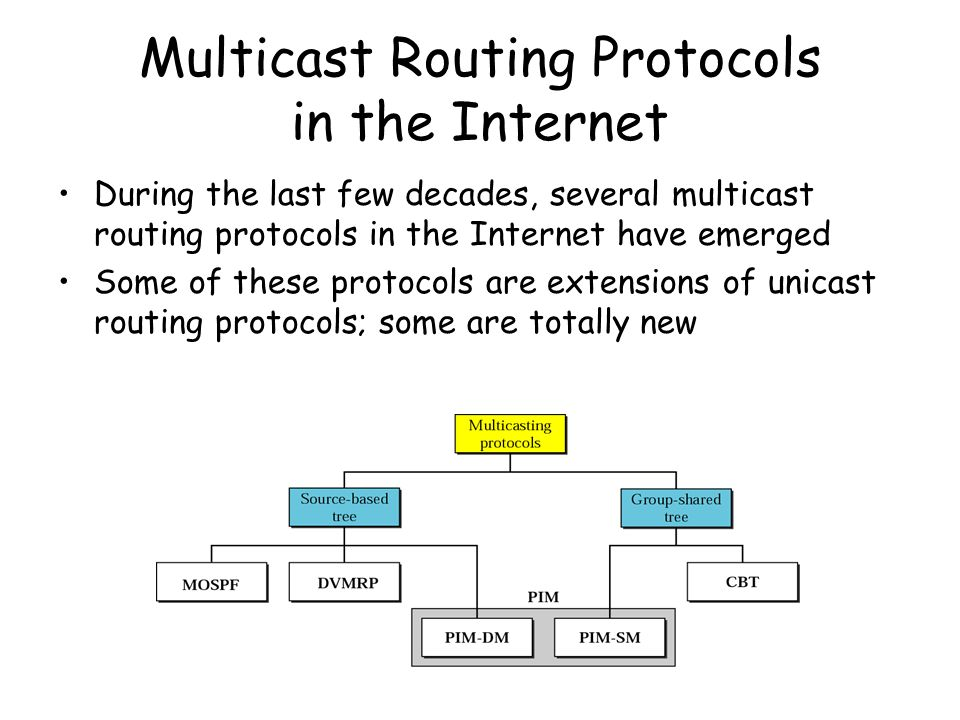 Introduction to Multicast Routing Protocols - ppt video