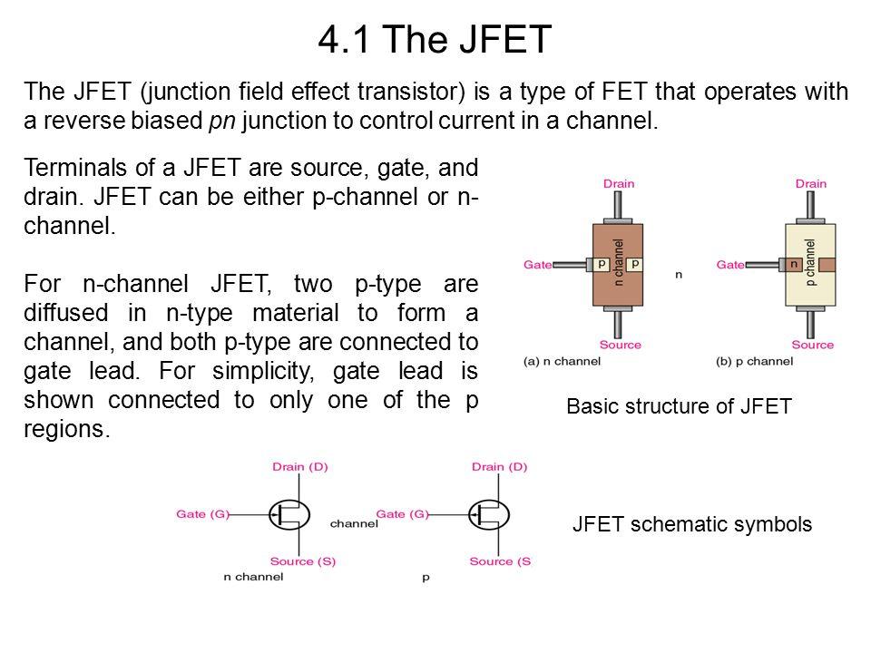 Field Effect Transistors Fets Ppt Download