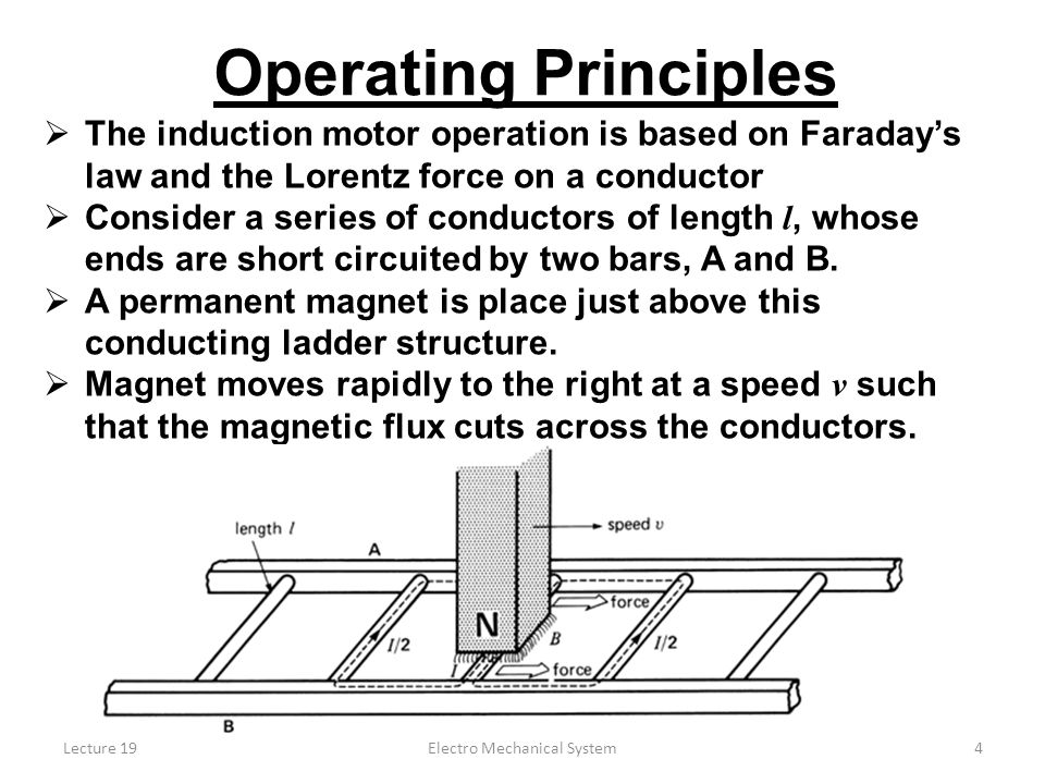 4 Electro Mechanical System Operating Principles The induction motor ...
