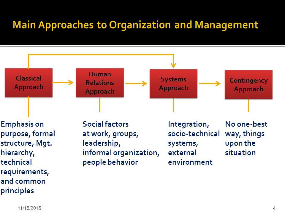 approaches to organizational behaviour