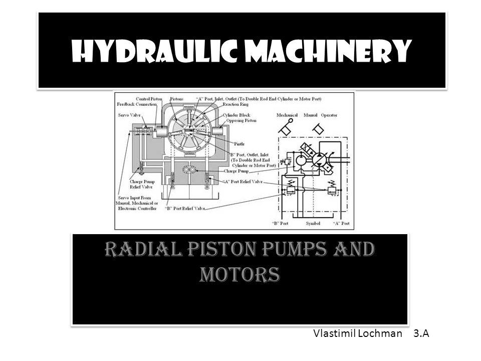 Piston pump: radial piston pump how it works.