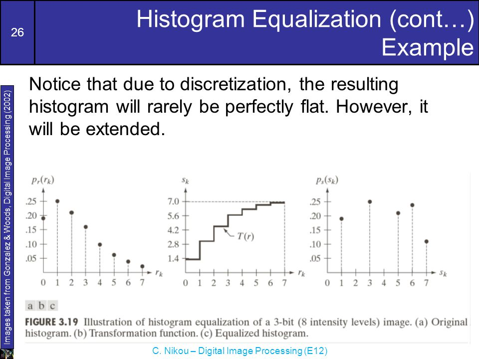 Intensity transformations histogram processing ppt video online 26 histogram equalization ccuart Gallery