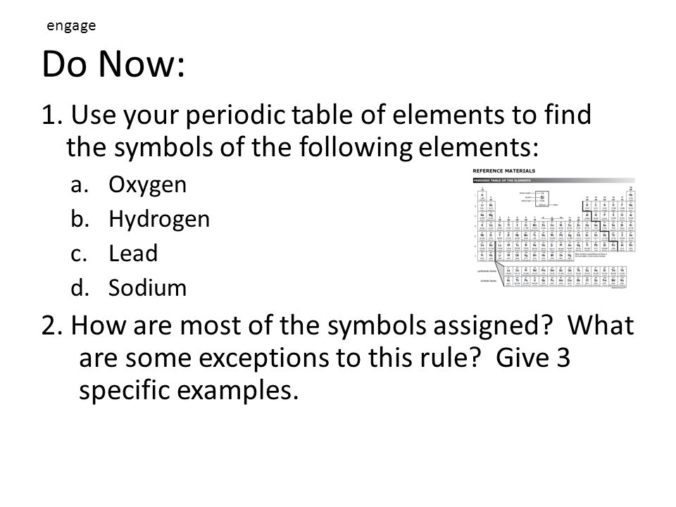 Lead Periodic Table Info Elcho Table