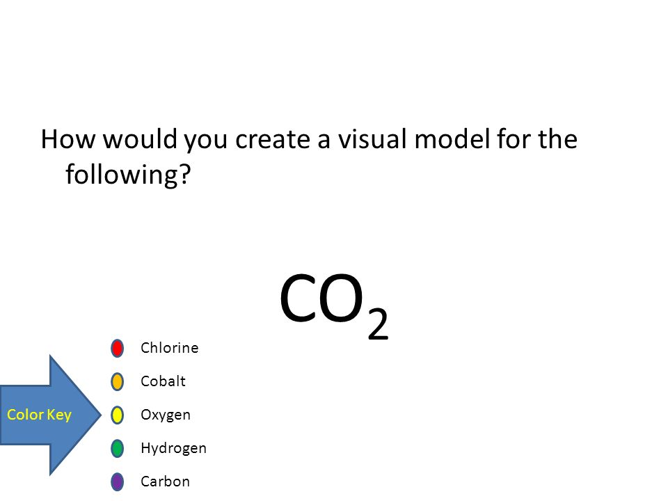 Engage Do Now 1 Use Your Periodic Table Of Elements To Find The