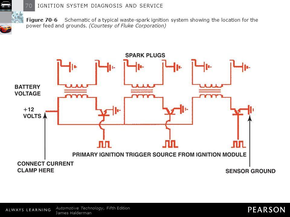 9 figure schematic
