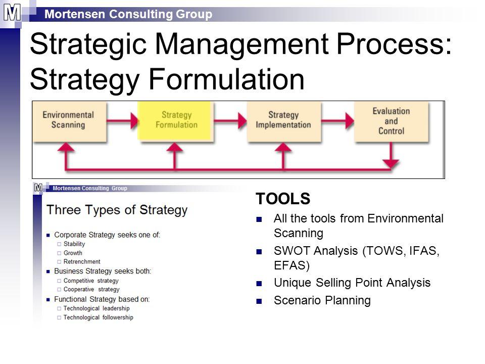 Session02: Strategic Management Process - ppt download