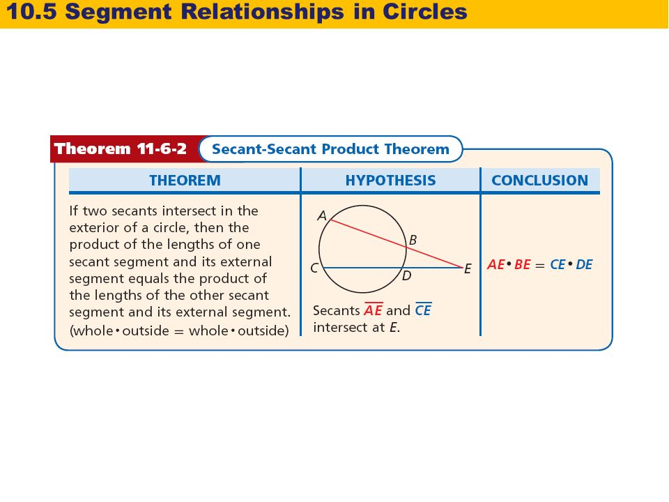 Segment Relationships In Circles Ppt Download