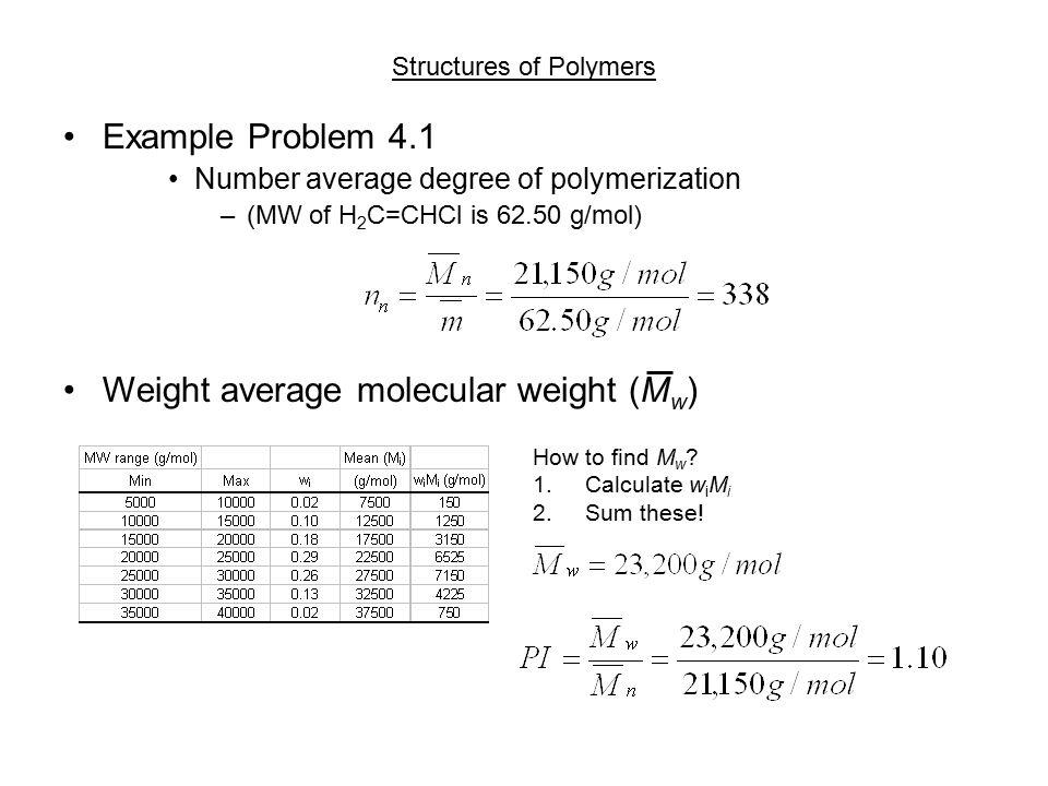 Empirical formulas.
