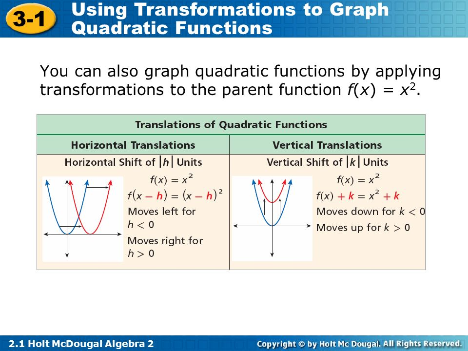 Objectives Transform Quadratic Functions Ppt Download. 4 You Can Also Graph Quadratic Functions By Applying Transformations To The Parent Function Fx X2. Worksheet. Quadratic Graph Transformations Worksheet At Clickcart.co