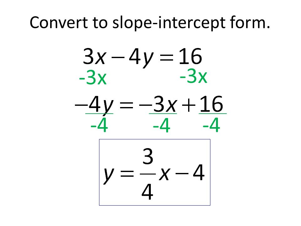 Is It A Linear Function No Ppt Video Online Download