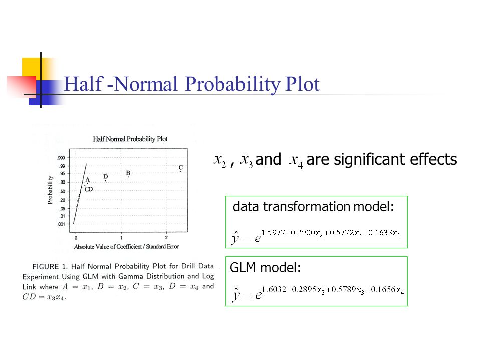 Examples of designed experiments with nonnormal responses ppt 8 half normal probability plot publicscrutiny Choice Image