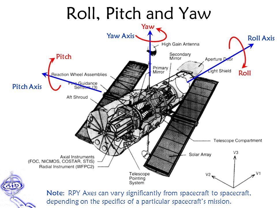 spacecraft yaw - photo #35