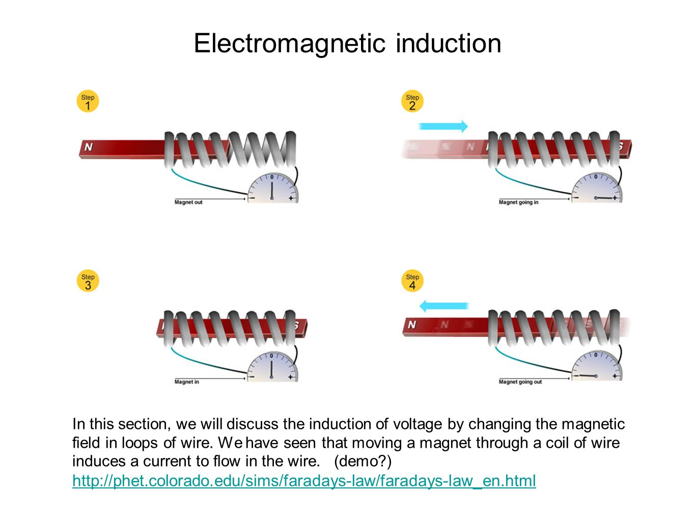 Moving charges create magnetic fields. What do moving magnets do ...