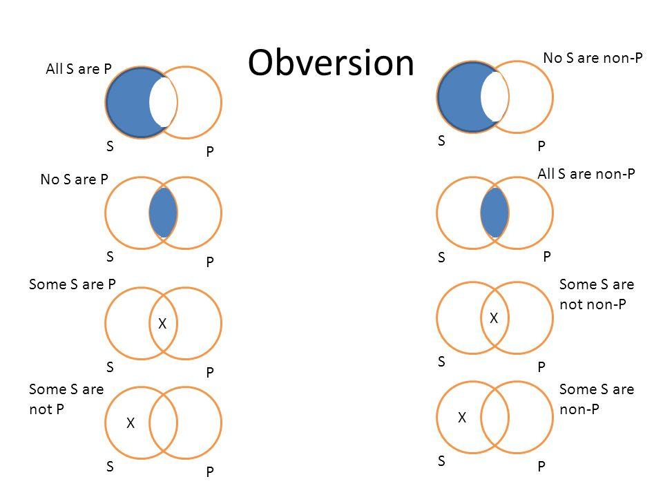 Aristotelian Venn Diagram Are All P S House Wiring Diagram Symbols