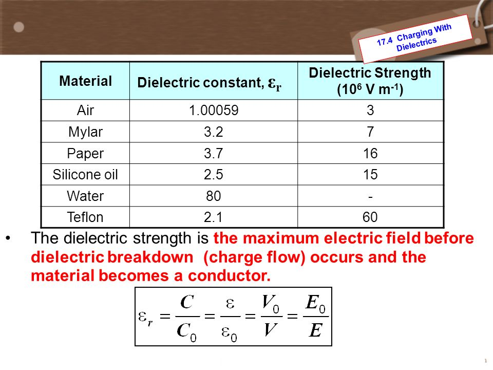CHAPTER 17 CAPACITOR & DIELECTRICS (PST :3 hours) (PDT : 7