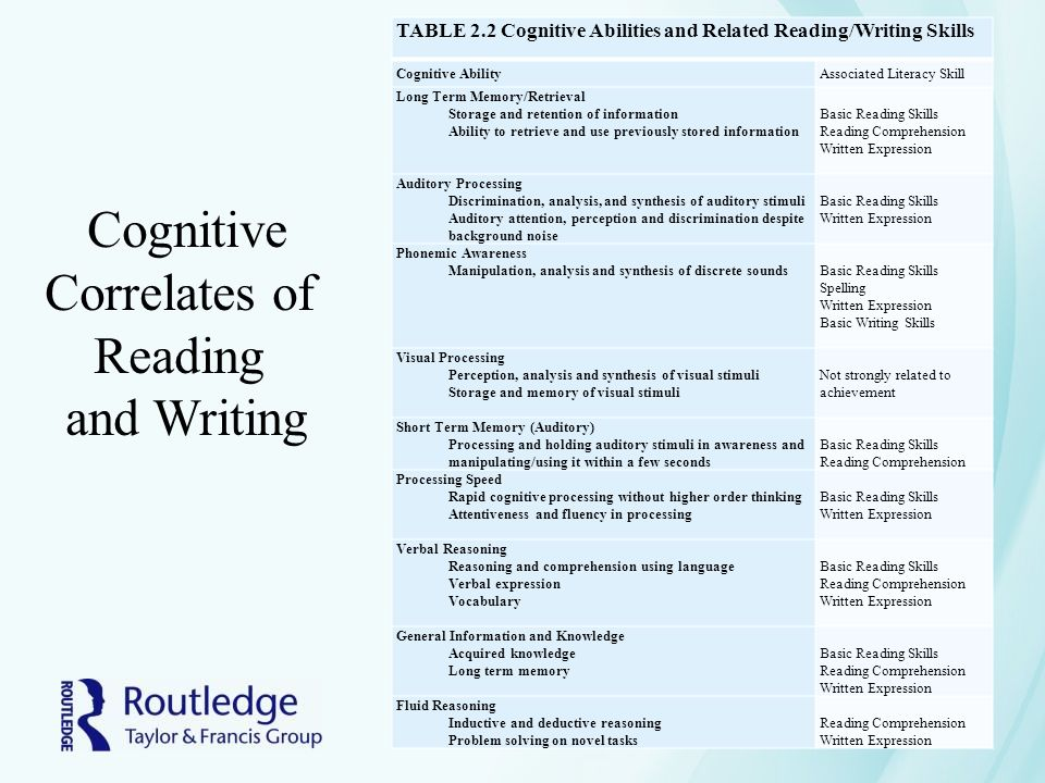 Chapter 2 Nature of Reading - ppt video online download