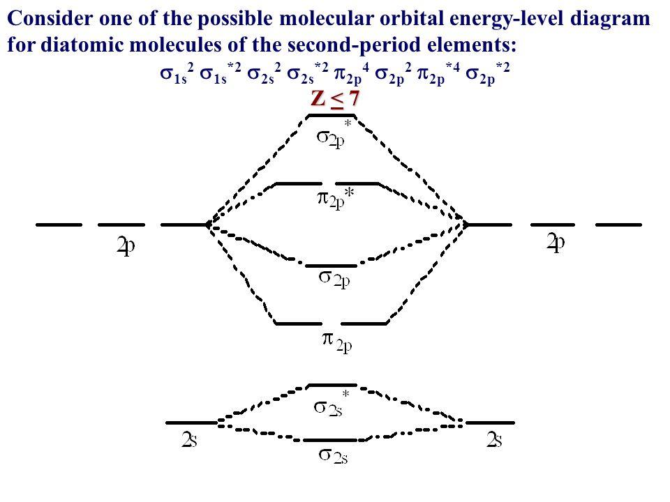 Molecular Orbital Diagram For Ash3 Auto Electrical Wiring Diagram
