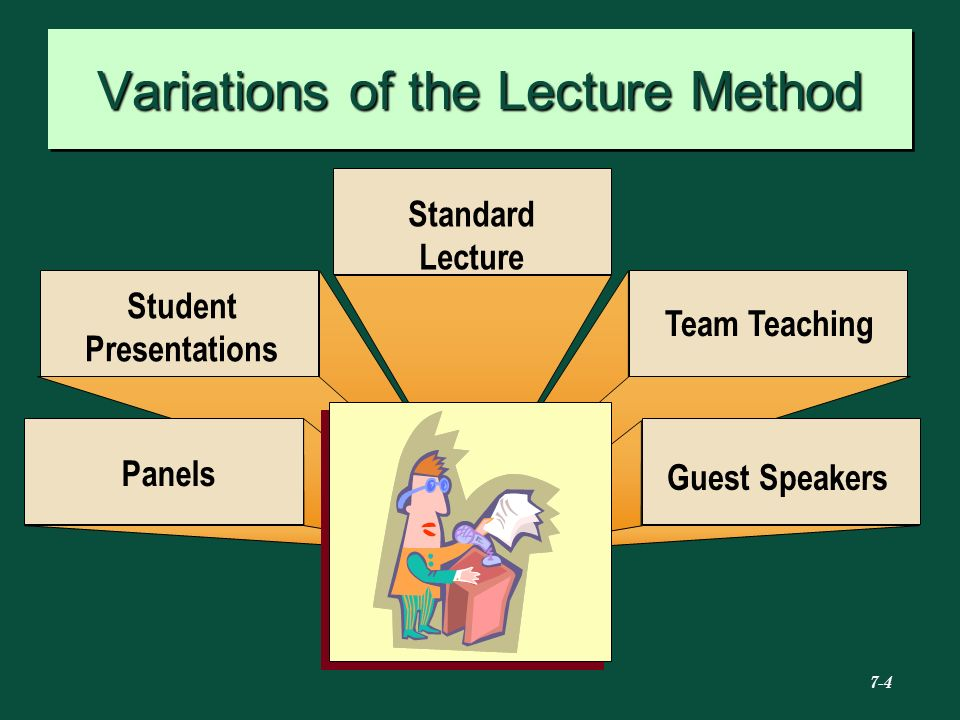 Variations of the Lecture Method