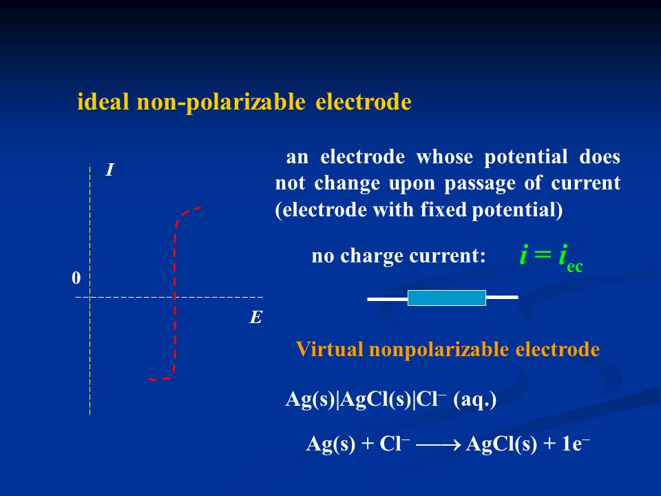 d77b0cf829d Electrode electrolyte interface  ----structure and properties - ppt ...